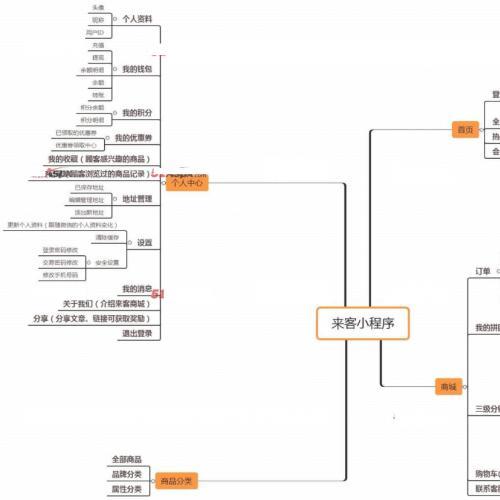 php来客推开源版源码