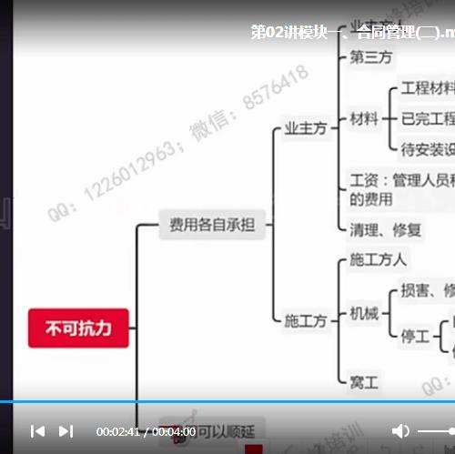 建筑工程监理【交通案例】教材精讲