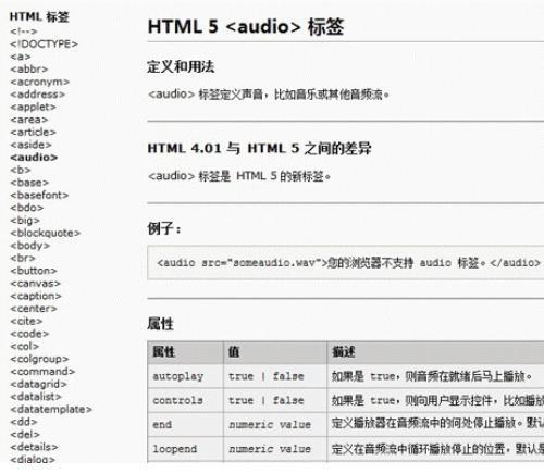 HTML5+CSS3中文参考手册(3手册)